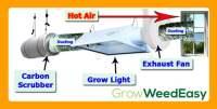 Air Circulation & Exhaust Tutorial
