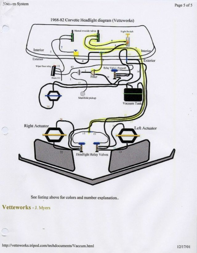 c3  c4 corvette vacuum diagrams Grumpys Performance Garage