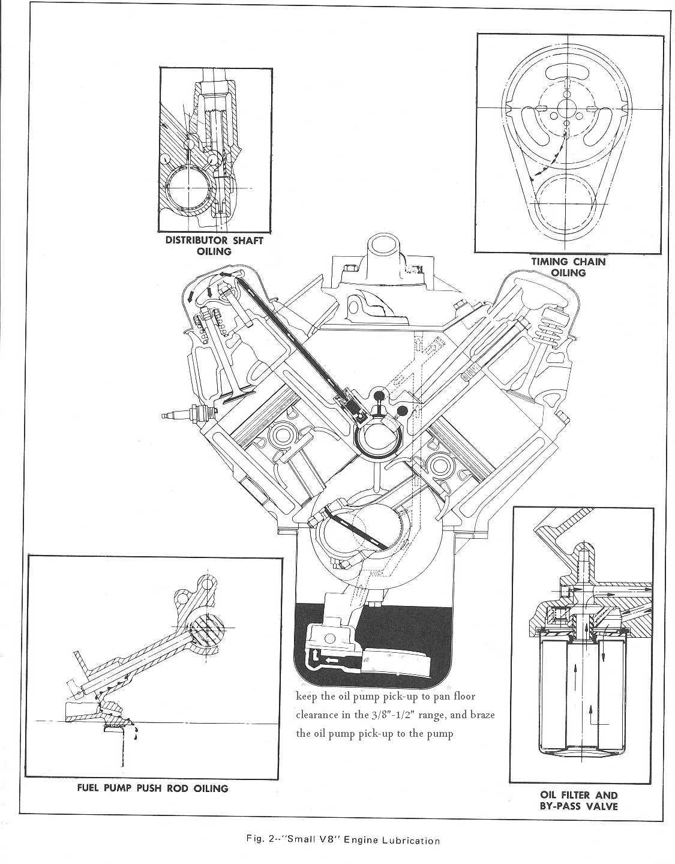 5 7 chevy engine rocker arm diagram