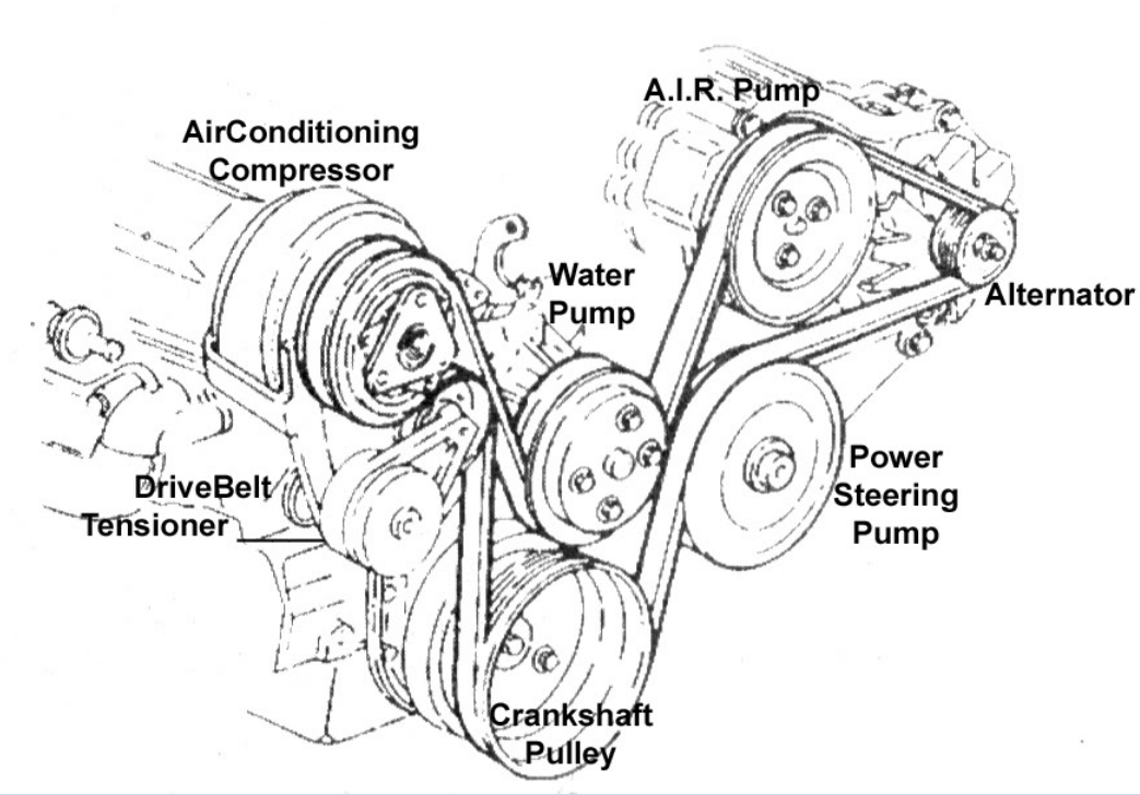 labelled diagram of heat engine