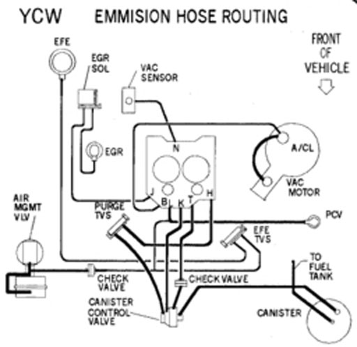 85 monte carlo wiring diagram picture