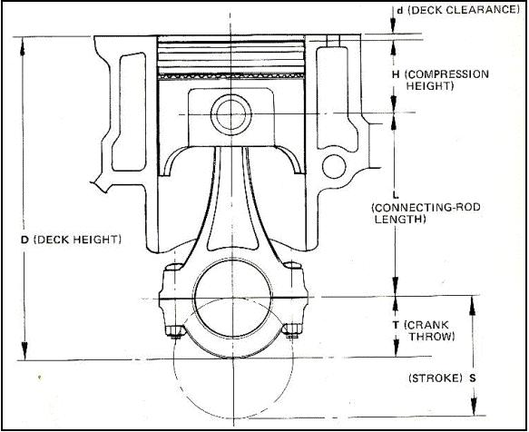 stroker Motor diagram