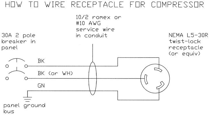 how to wire a shop Grumpys Performance Garage