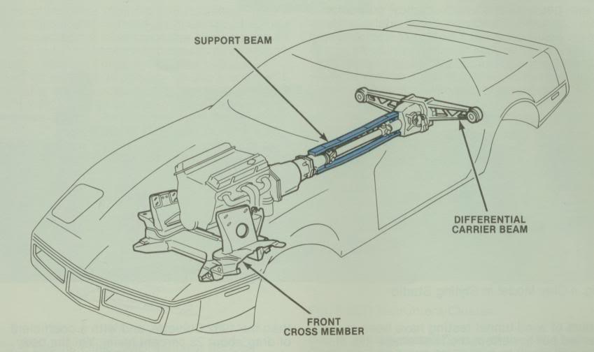 1981 Corvette Radio Wiring Diagram Wiring Schematic Diagram