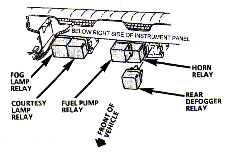 fuel filter location 1990 corvette