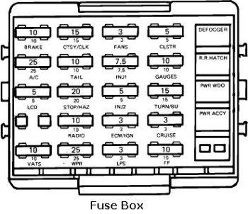 1993 corvette fuse box diagram