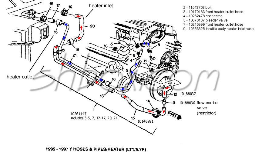 chevy 350 heater hose diagram