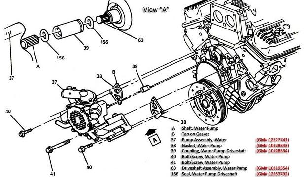 diesel engine cooling system diagram on 392 hemi engine diagram