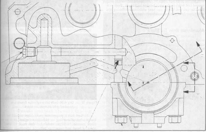 small block oiling routing schematics chevytalk restoration