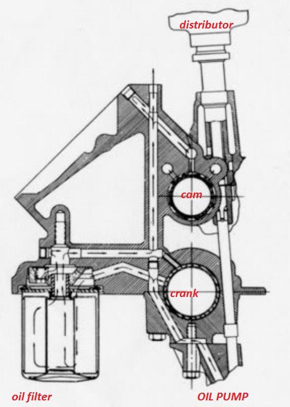 Big Block Engine Block Plug Diagram circuit diagram template