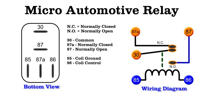 Fog Light Wiring Diagram Without Relay Wiring Diagram