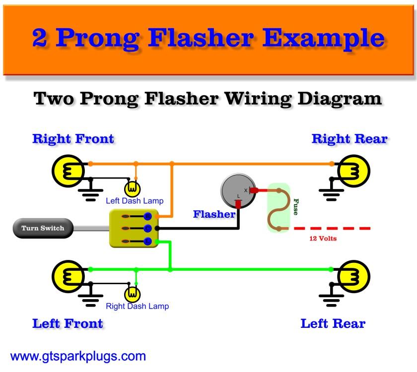 Flasher Wiring Diagram - Nudohugeslankaviktcenterinfo \u2022