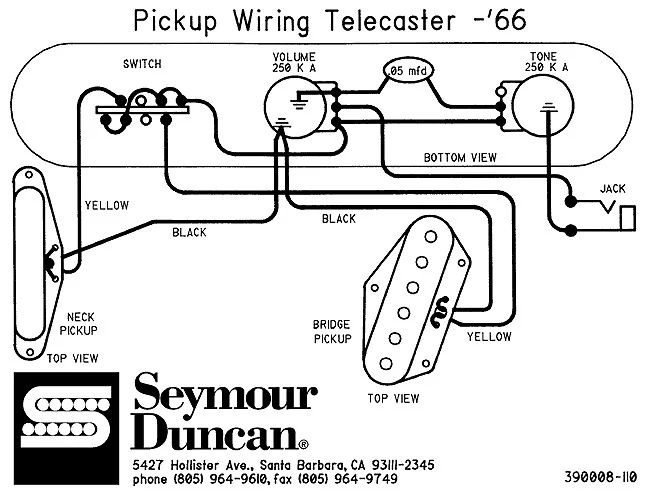 telecaster single coil pickup wiring diagrams