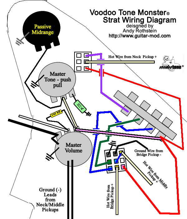 Wiring Diagrams Strat Cool Wiring Diagram
