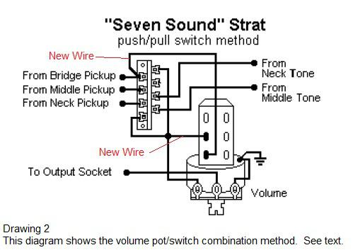 7 Sound Strat Wiring Diagram Control Cables  Wiring Diagram