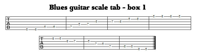 blues guitar scale - The scale that started a revolution in music