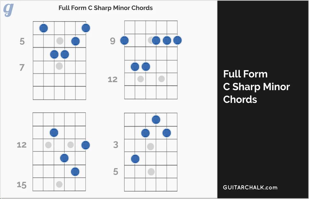 c sharp minor diagram