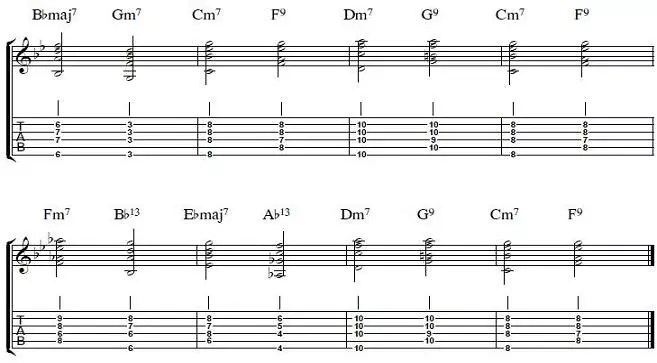 Rhythm changes and jazz chords voicings