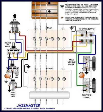 Wiring Diagram For Fender Jazzmaster - Wiring Diagram Write
