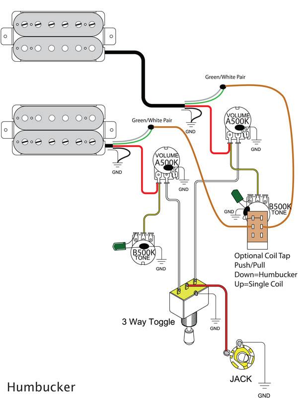 2wire humbucker wiring diagram