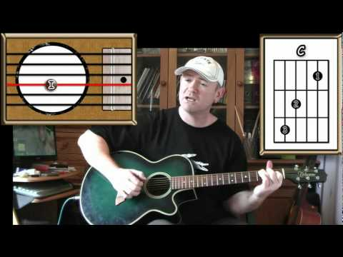 Amazing Grace – Acoustic Guitar Lesson (4 open chords – easy picking ...
