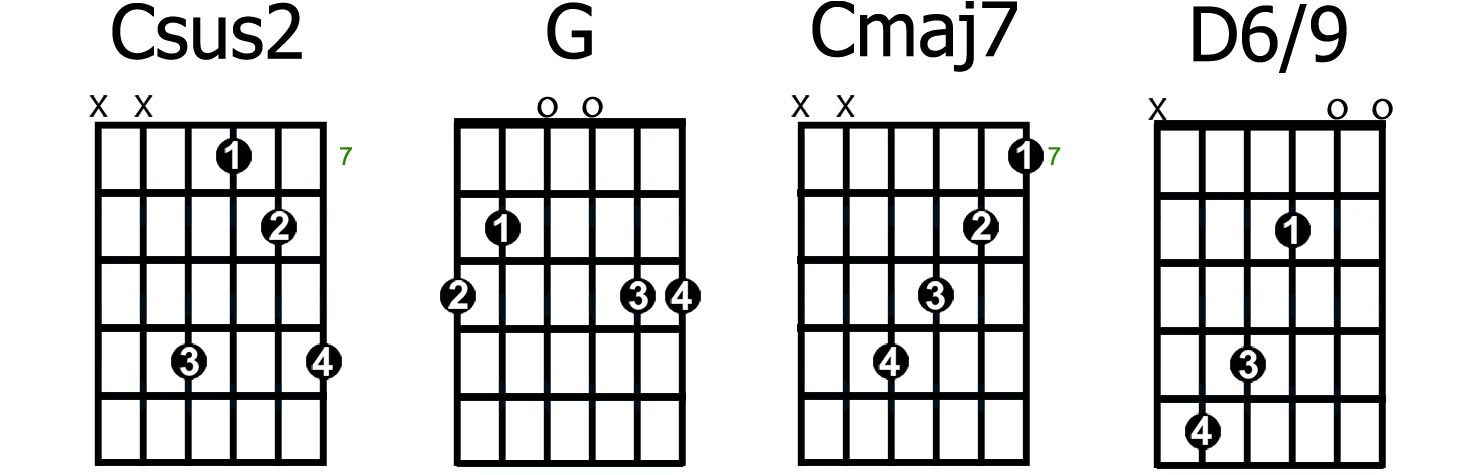 Top 12 Favourite Sounding Guitar Chords - GUITARHABITS