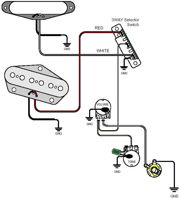p90 single pickup wiring diagram