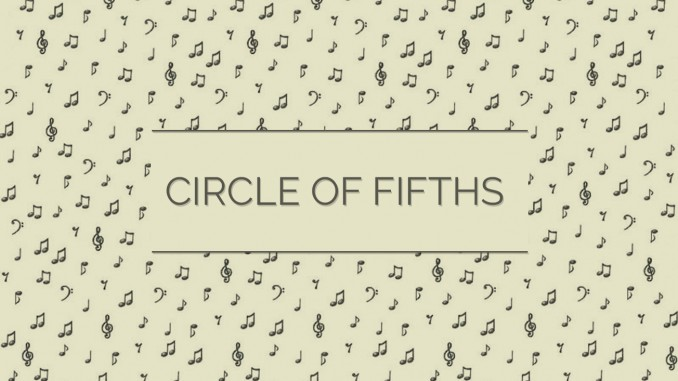 Circle of Fifths Guitar Lesson World