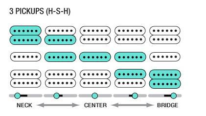 Strat Guitar Wiring Diagram How To Repair Electric Guitar Electronics Electric