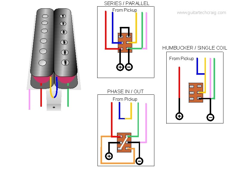 Pickup Coil Tap Toggle Wiring Diagrams Index listing of wiring