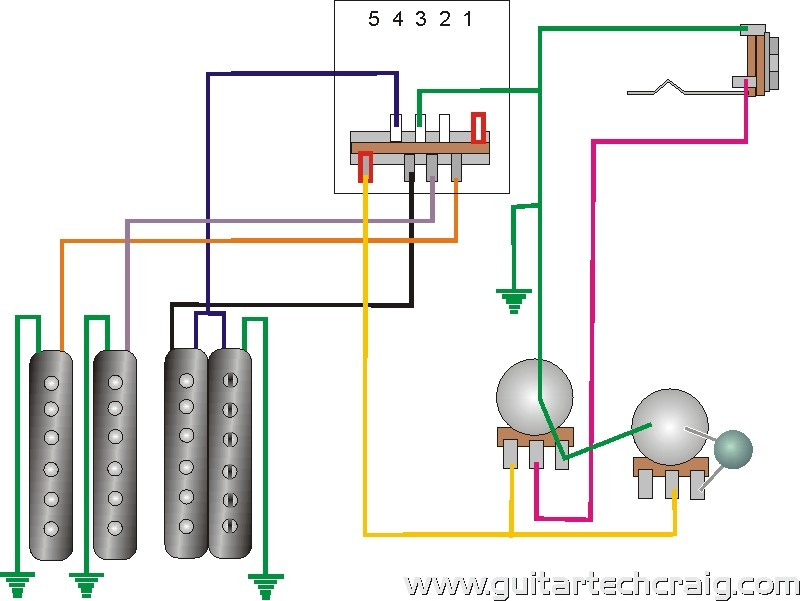 Strat Wiring Mods Diagram Wiring Diagram