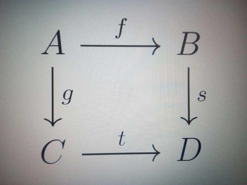Diagrammi commutativi - Forum GuIT