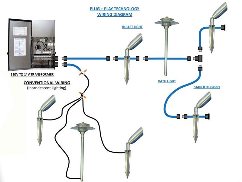 wiring diagram for external lights diagram free printable wiring diagrams