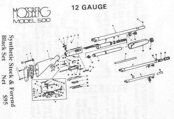 pump shotgun drawing pump action shotguns have a