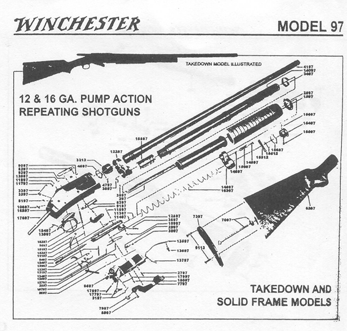 pumpaction shotgun diagram