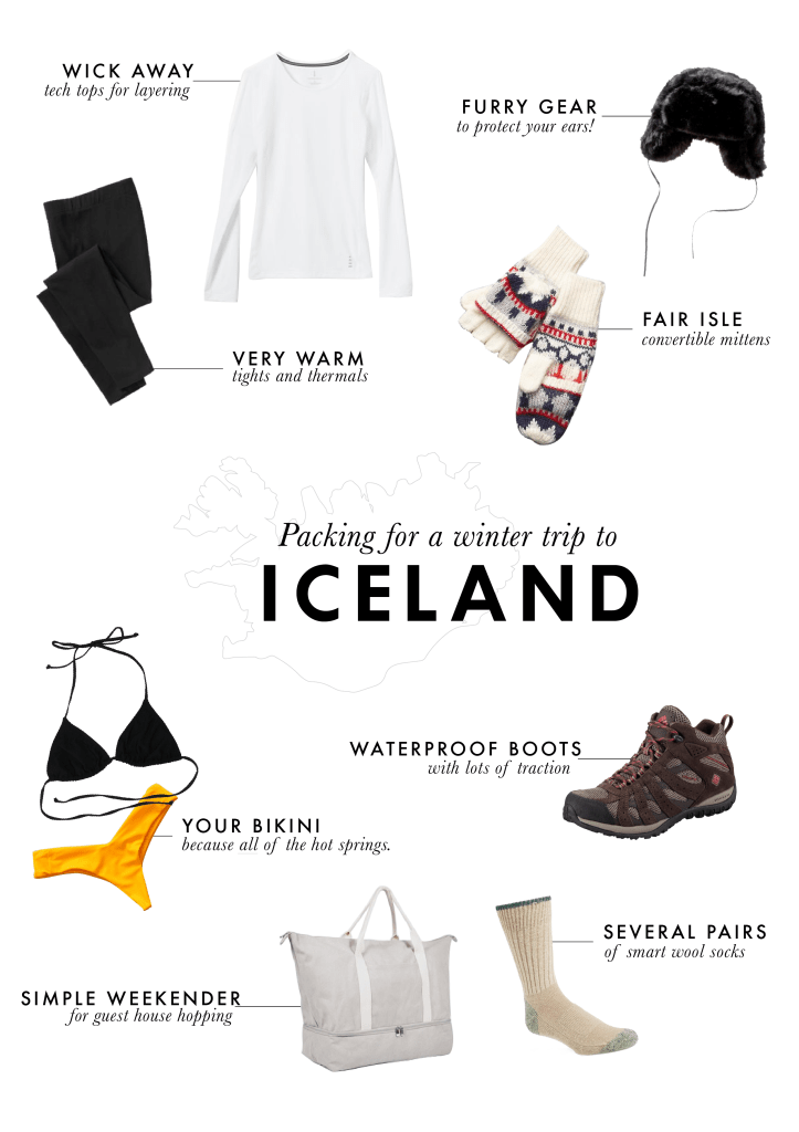 Packing for a winter trip to Iceland