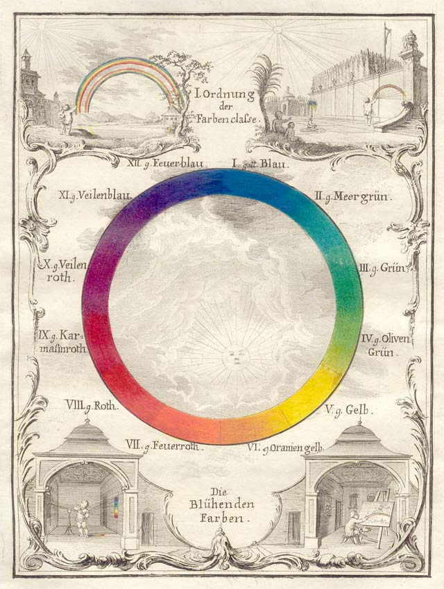 The Wonderful Color Wheel Part 1 - Print Magazine