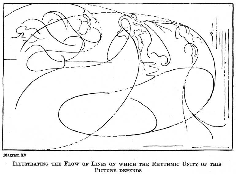 venus express diagram