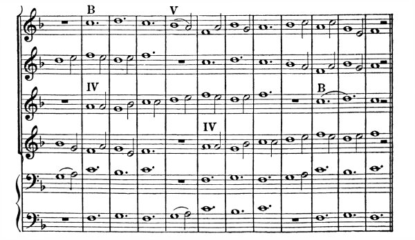 The Project Gutenberg eBook of A Complete History of Music, by W J