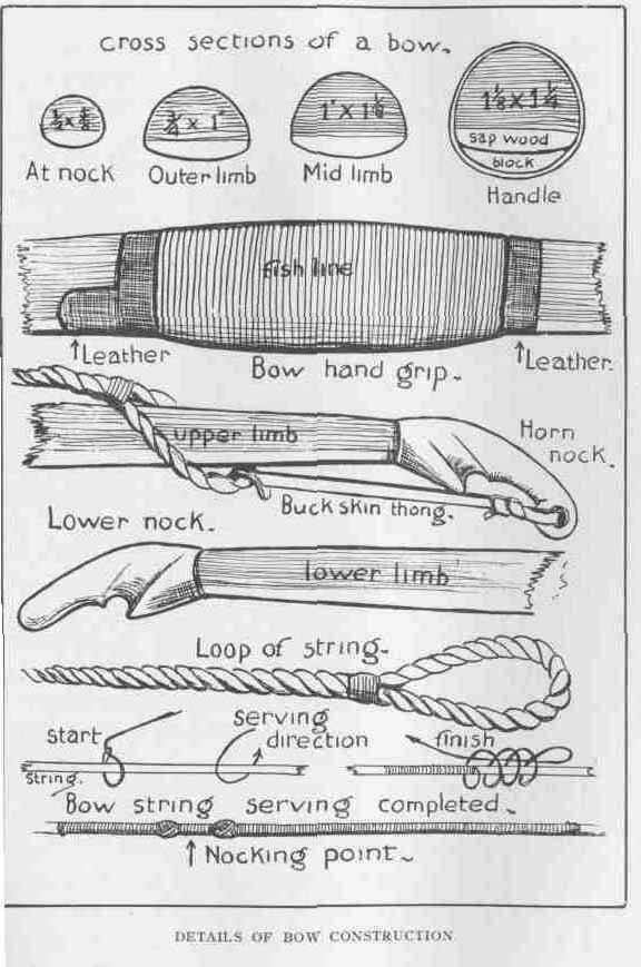 The Project Gutenberg eBook of Hunting with the Bow and Arrow, by