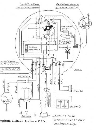 moto guzzi v7 wiring diagram european models