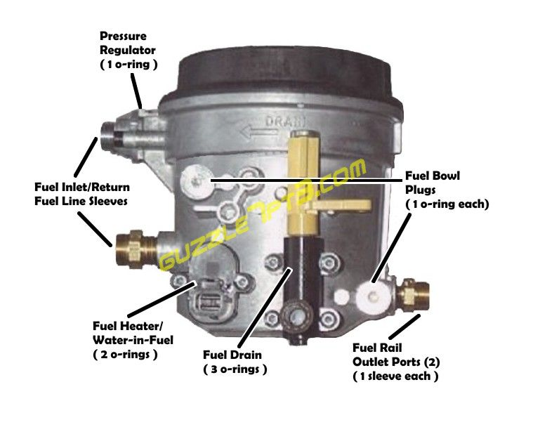 6 0 Fuel Filter Repment Wiring Diagram