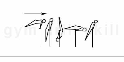 gymnastics cast diagram