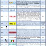 December 2011 Cyber Attacks Timeline (Part II)