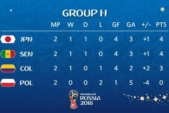 ترتيب المجموعة الثامنة بعد نهاية مباريات الأحد