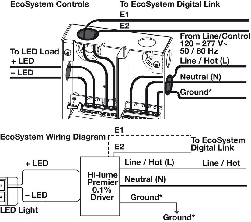 lutron eco dimming ballast wiring diagram