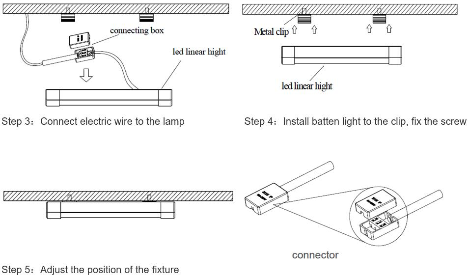 wiring a light batten nz