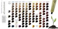 All Nutrient Color Chart Of All Nutrient Hair Color Chart ...