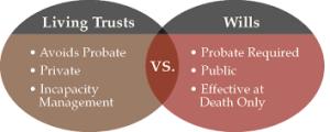 Living Trust v Will
