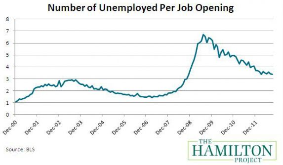 The Importance of Unemployment Insurance for American Families and